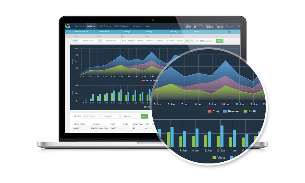 Conversion Tracking Platform
